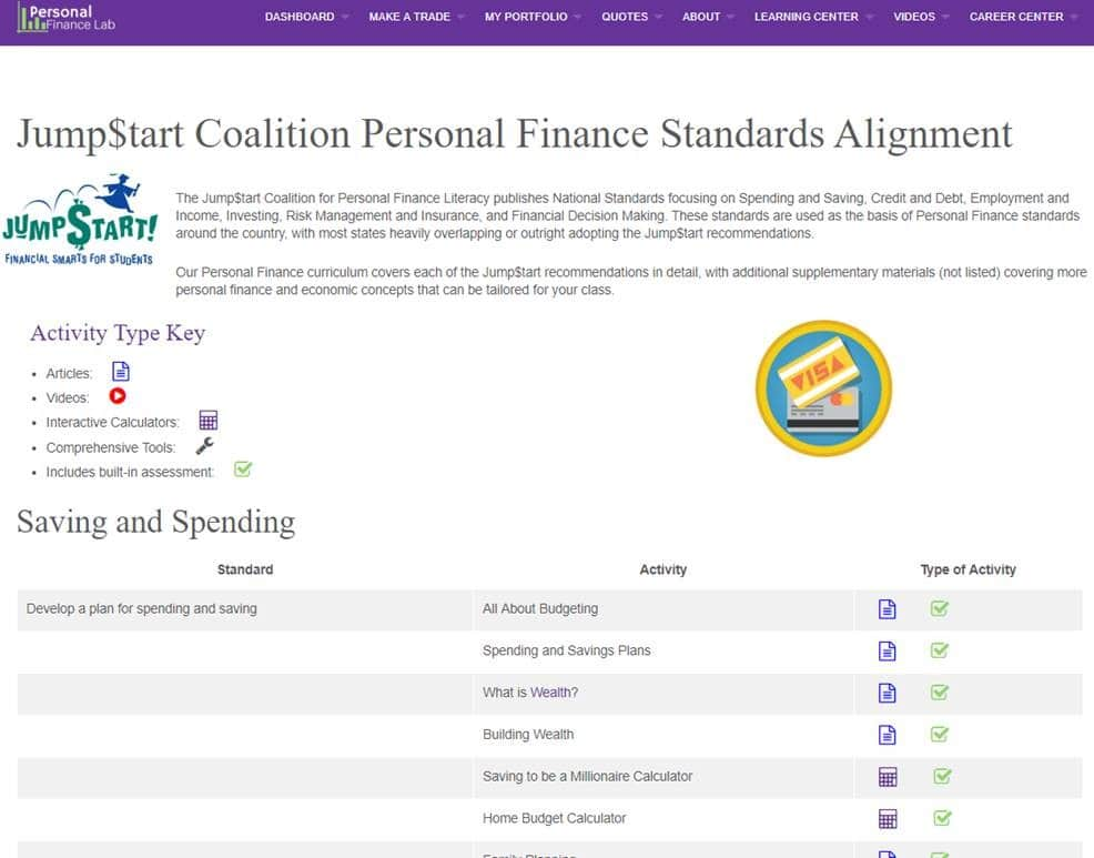Jumpstart financial literacy - finance in the classroom