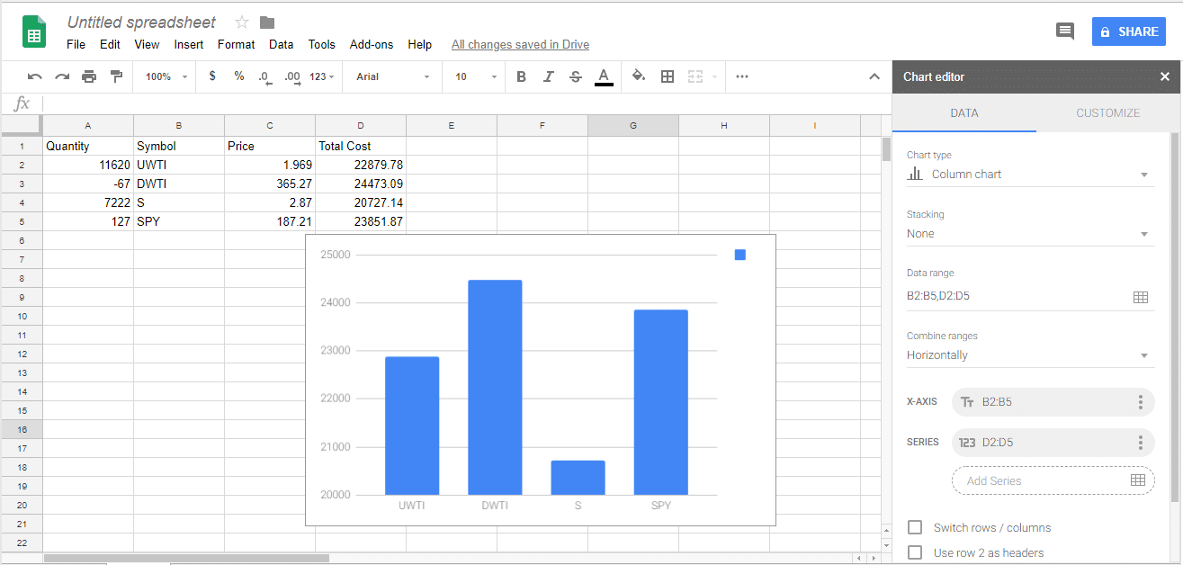 Using Spreadsheets - Graphing - HowTheMarketWorks Education